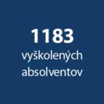 1183 vyškolených absolventov